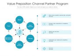 Value Preposition Channel Partner Program