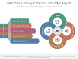 Value Pricing Strategy Framework Presentation Layouts