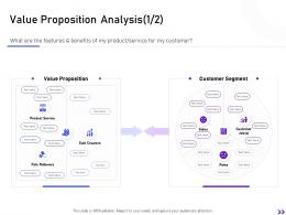 Value Proposition Analysis Customer Segment Strategic Initiatives Global Expansion Your Business Ppt Clipart