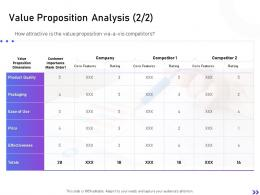 Value Proposition Analysis Product Quality Strategic Initiatives Global Expansion Your Business Ppt Guidelines