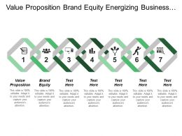 Value Proposition Brand Equity Energizing Business Customer Preferences