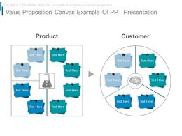 Value Proposition Canvas Example Of Ppt Presentation