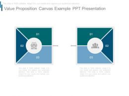 Value Proposition Canvas Example Ppt Presentation