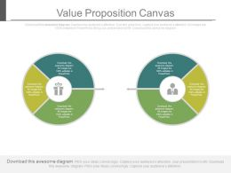 Value Proposition Canvas Pie Charts Ppt Slides