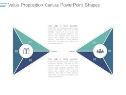 Value Proposition Canvas Powerpoint Shapes