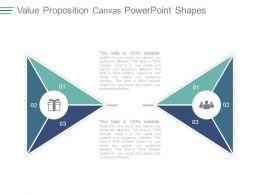 Value Proposition Canvas Powerpoint Shapes