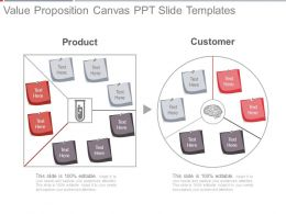 Value Proposition Canvas Ppt Slide Templates