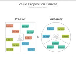 Value Proposition Canvas Ppt Slides