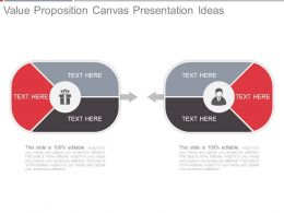 Value Proposition Canvas Presentation Ideas