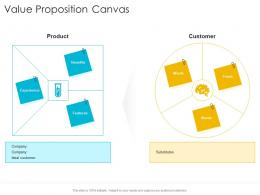 Value Proposition Canvas Startup Company Strategy Ppt Powerpoint Graphic Images