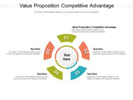 Value Proposition Competitive Advantage Ppt Powerpoint Presentation Professional Introduction Cpb