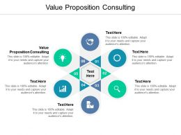 Value Proposition Consulting Ppt Powerpoint Presentation Model Icon Cpb
