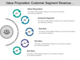 Value Proposition Customer Segment Revenue Streams Personalization Targeting