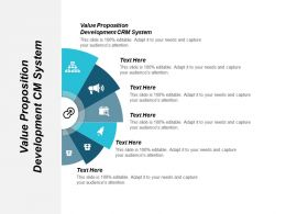Value Proposition Development CRM System Ppt Powerpoint Presentation Infographics Deck Cpb