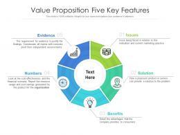 Value Proposition Five Key Features