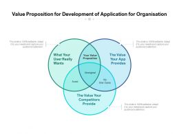 Value Proposition For Development Of Application For Organisation