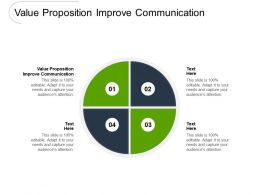 Value Proposition Improve Communication Ppt Powerpoint Presentation Model Gallery Cpb