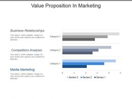Value Proposition In Marketing Powerpoint Slides Design