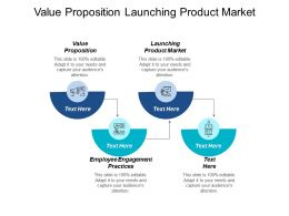 Value Proposition Launching Product Market Employee Engagement Practices Cpb