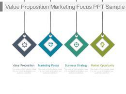 Value Proposition Marketing Focus Ppt Sample