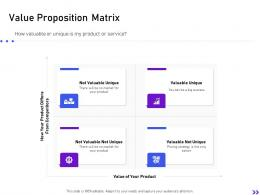 Value Proposition Matrix Strategic Initiatives Global Expansion Your Business Ppt Topics