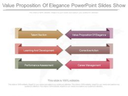 Value Proposition Of Elegance Powerpoint Slides Show