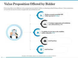 Value Proposition Offered By Bidder Error Rates Ppt Powerpoint Presentation Icon
