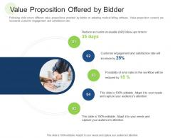 Value Proposition Offered By Bidder Reduce Accounts Ppt Images
