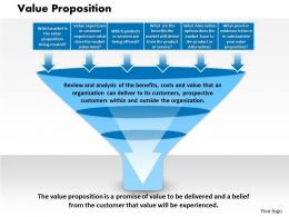 Value Proposition Powerpoint Presentation Slide Template
