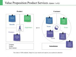 Value Proposition Ppt Icon Model
