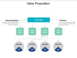 Value Proposition Ppt Powerpoint Presentation Icon Visuals Cpb