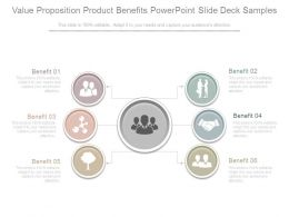 Value Proposition Product Benefits Powerpoint Slide Deck Samples