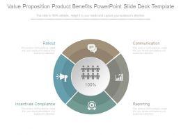 value_proposition_product_benefits_powerpoint_slide_deck_template_Slide01