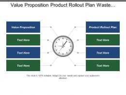 value_proposition_product_rollout_plan_waste_management_pto_benefits_Slide01