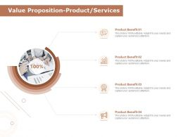 Value Proposition Product Services Audiences Attention Ppt Powerpoint Summary Grid