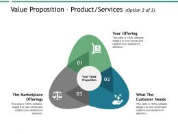 Value Proposition Product Services Comparison Ppt Powerpoint Presentation Show Objects