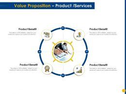 Value Proposition Product Services Editable Ppt Powerpoint Presentation File Slide Portrait