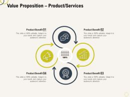 Value Proposition Product Services L2183 Ppt Powerpoint Pictures Model