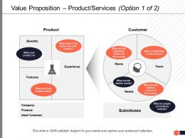 Value Proposition Product Services Option Ppt Powerpoint Presentation Visual Aids Icon