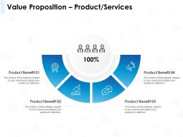 Value Proposition Product Services Percentages Ppt Powerpoint Slides Infographics