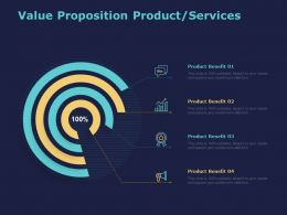 Value Proposition Product Services Ppt Powerpoint Presentation Examples