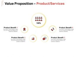 Value Proposition Product Services Ppt Powerpoint Presentation Gallery Backgrounds
