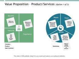 Value Proposition Product Services Ppt Powerpoint Presentation Show Slide Portrait