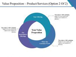 Value Proposition Product Services Ppt Slide Design
