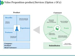 Value Proposition Product Services Ppt Summary Example