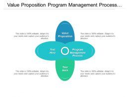 Value Proposition Program Management Process Project Management Projects Cpb