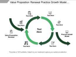 Value Proposition Renewal Practice Growth Model Lead Generation