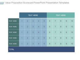 Value Proposition Scorecard Powerpoint Presentation Templates