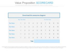 Value Proposition Scorecard Ppt Slides