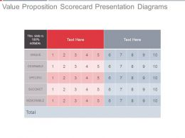 Value Proposition Scorecard Presentation Diagrams